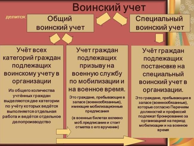 Осп 2 г сызрани уфссп россии по самарской области