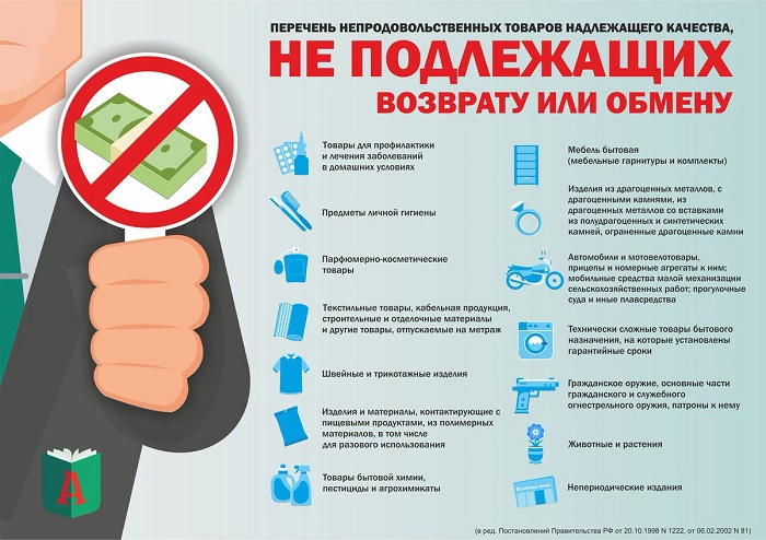 табачные изделия не подлежащие обмену или возврату по закону