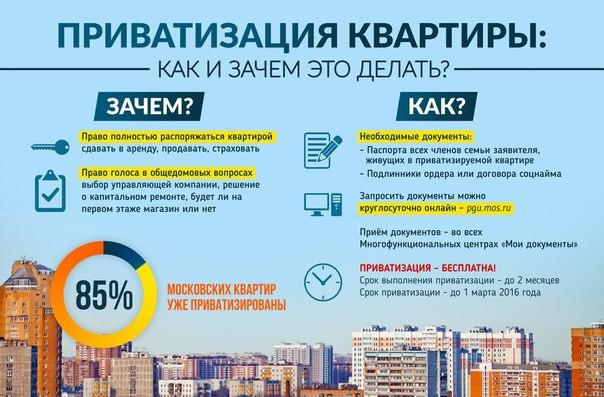 Документы для приватизации  квартиры: список, куда обращаться, когда заканчивается срок приватизации жилья