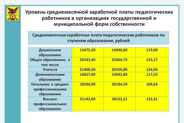Оплата труда муниципальных служащих — в 2019 году, положение, фонд, общие принципы
