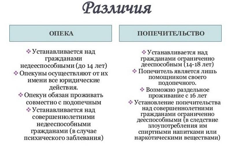Соглашение о передаче полномочий государственного заказчика