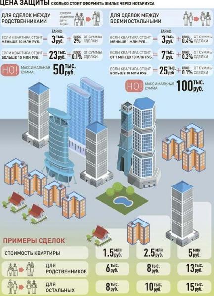 доступ к общедомовому имуществу жилищный кодекс
