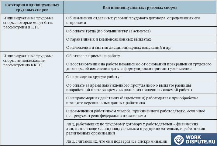 Порядок получения рвп и гражданства рф гражданке украины зарегистрировавшей брак с гр