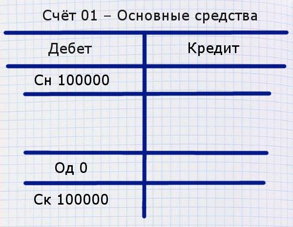 займиго мфо нижний новгород