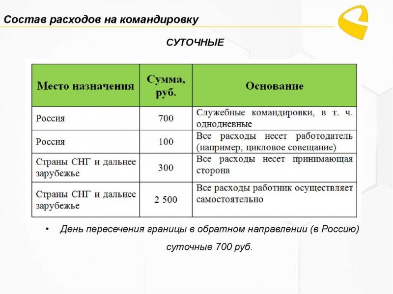 Нормы возмещения командировочных расходов в россии в 2018 году