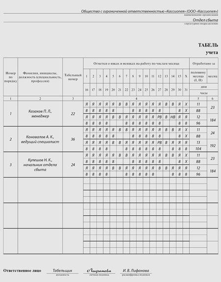 Правила оформления отгула в табеле учета рабочего времени