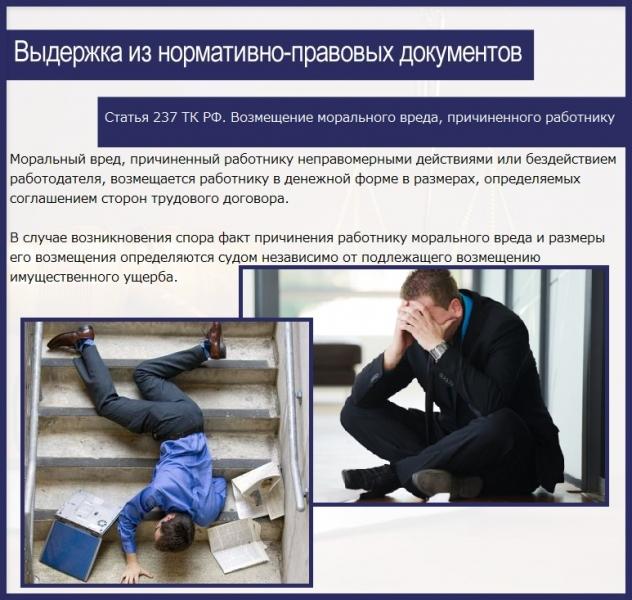 Возмещение морального вреда, причиненного работнику — юридические советы