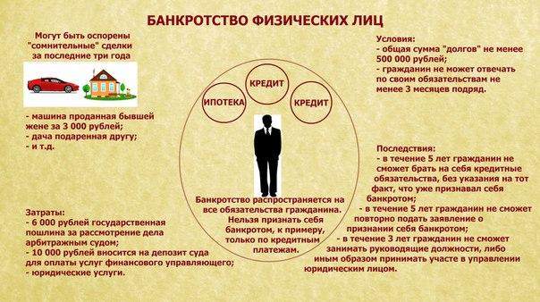 как подать заявку на кредит в газпромбанке онлайн красноярск